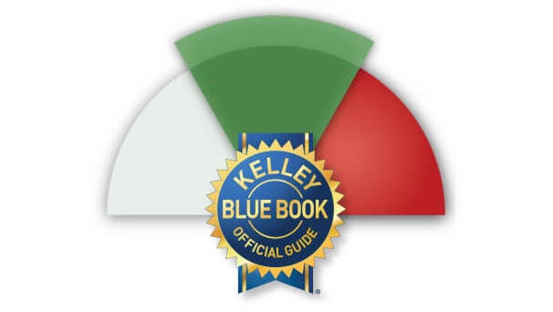 Kelley Blue Book New Used Car Prices Kbb Ca